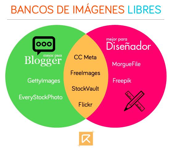 bancos de imagen libres