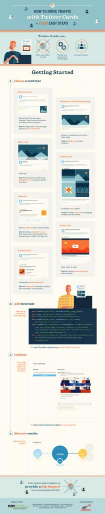 twitter cards infografia