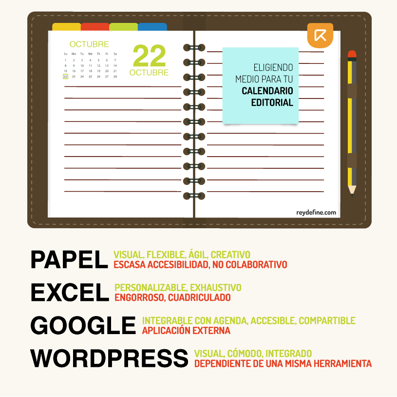 calendario editorial, herramientas infografia