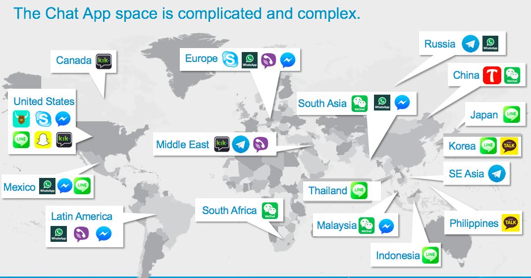 apps mensajería en el mundo