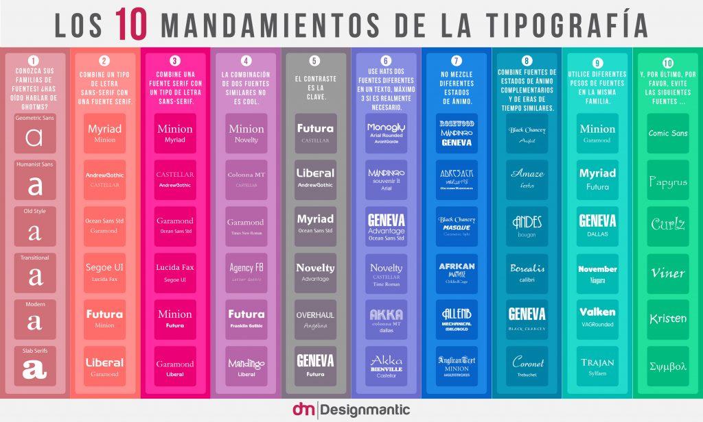 infografia mandamientos tipografia