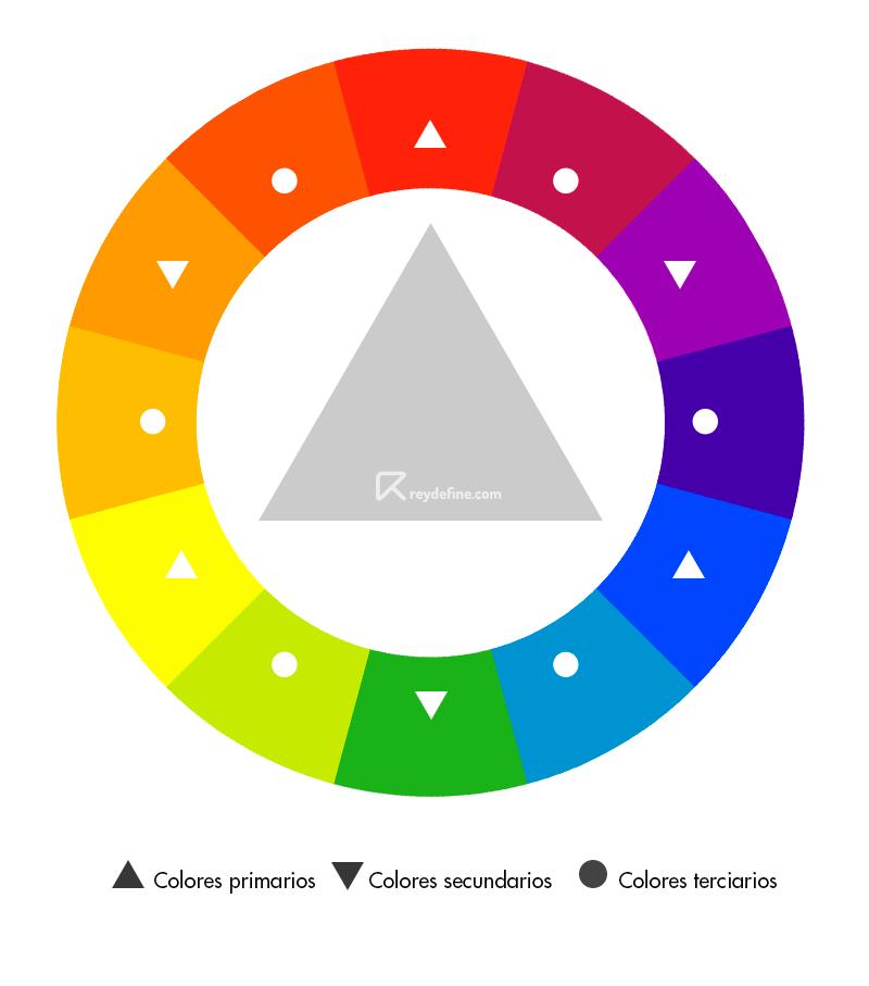 rueda de color, combinaciones