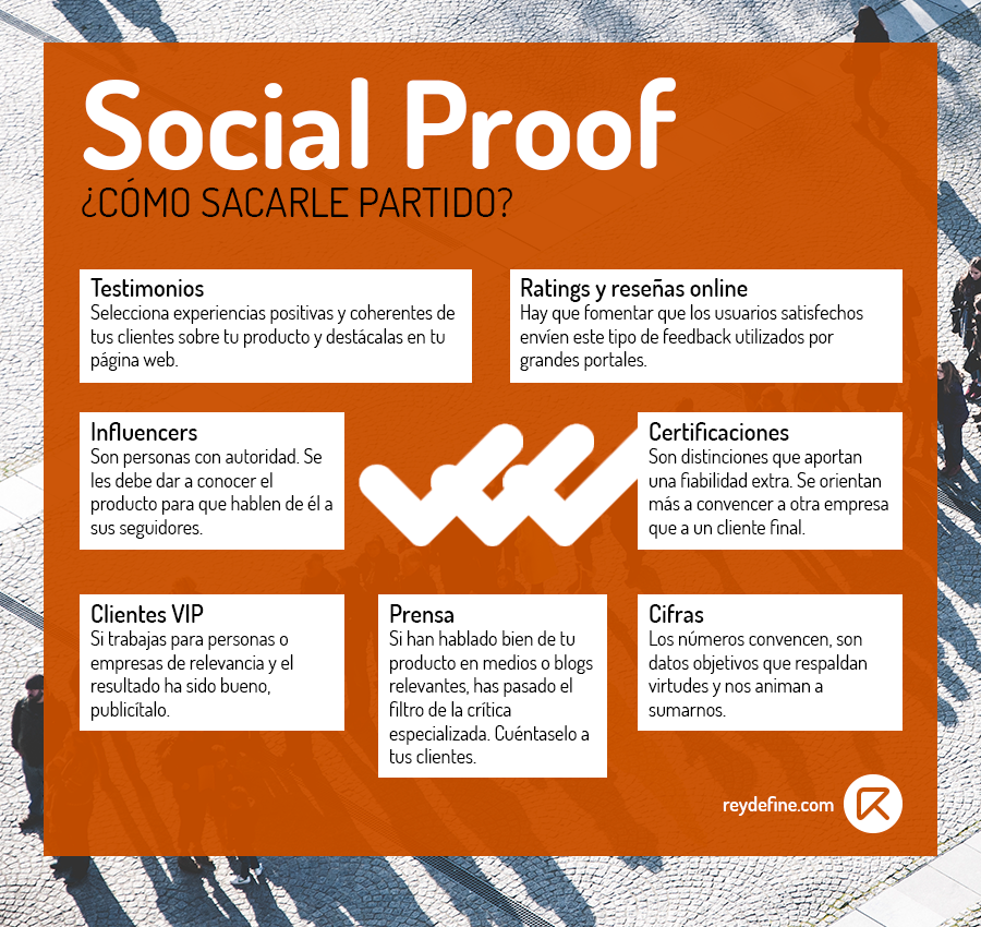 infografia social proof