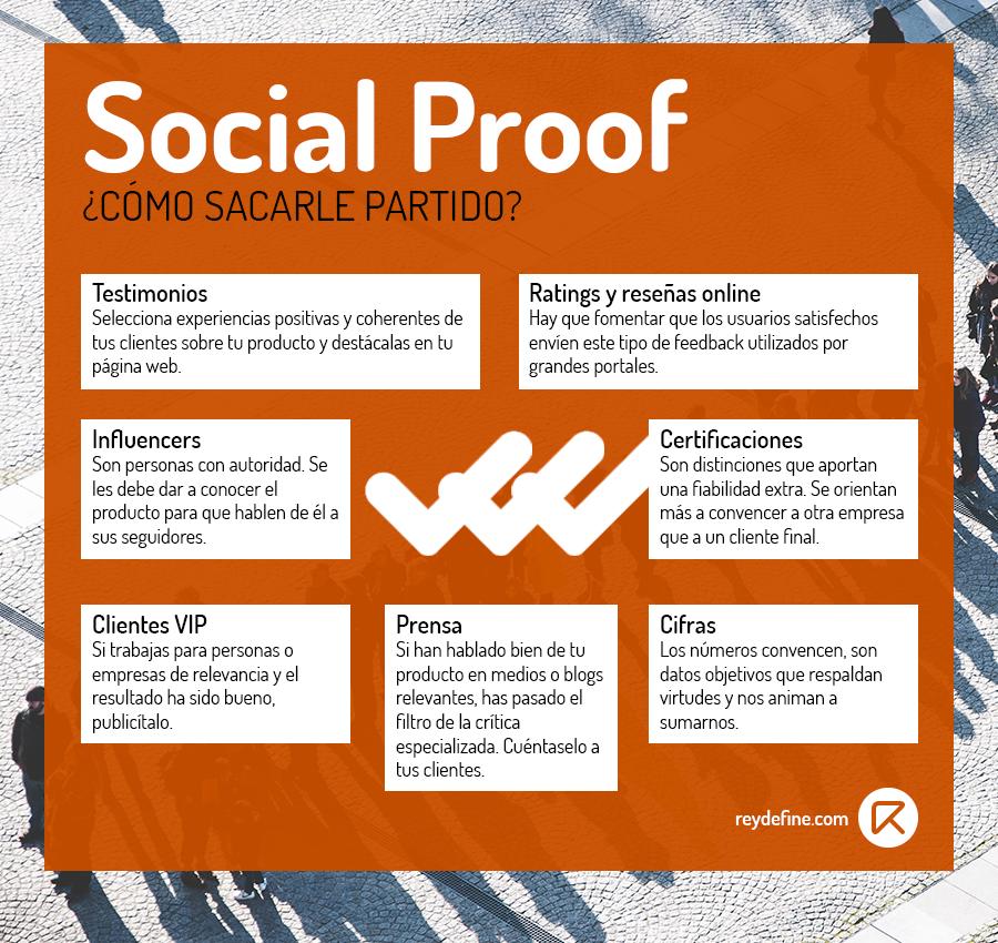infografia social proof