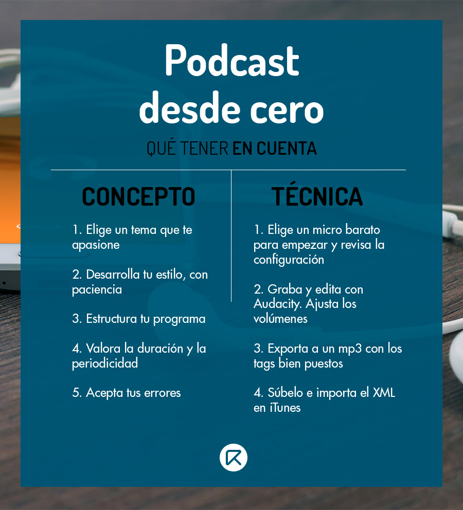 podcast infografia