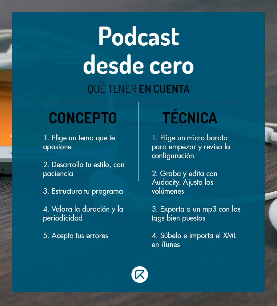 podcast infografia
