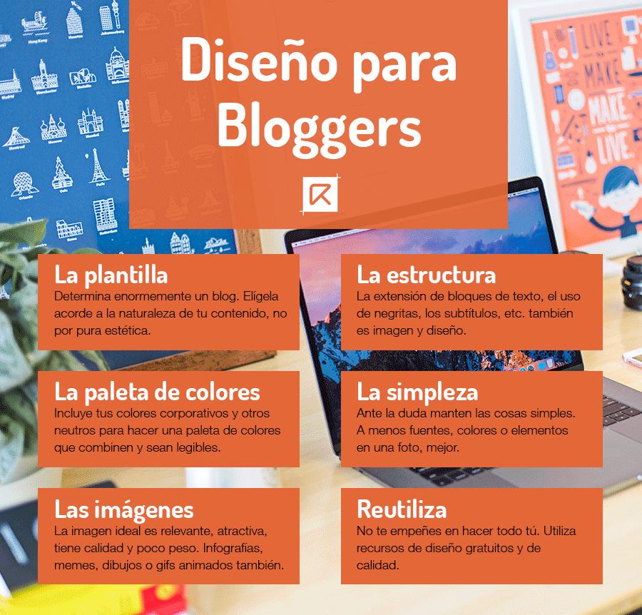 diseño para bloggers infografía