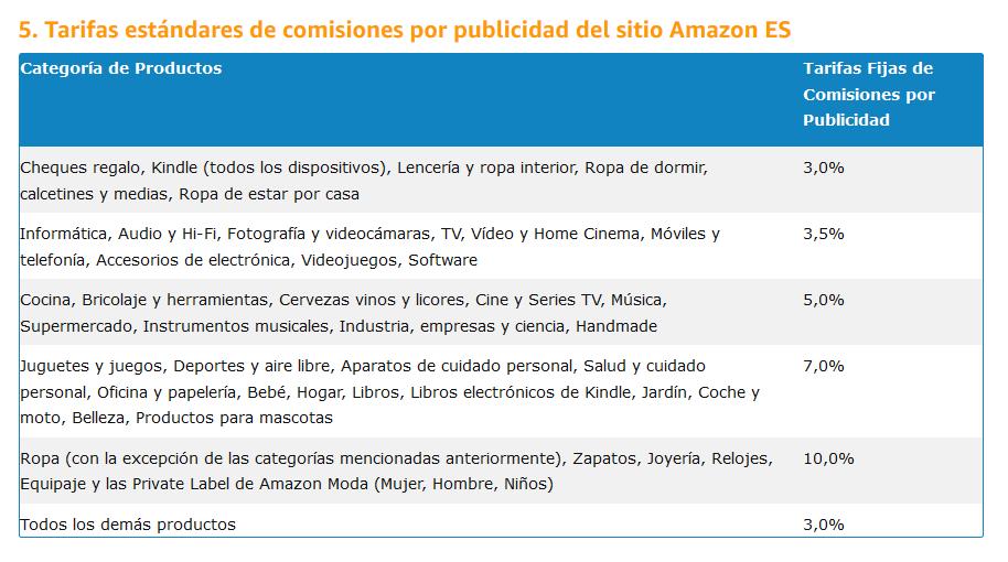 amazon-españa-afiliados