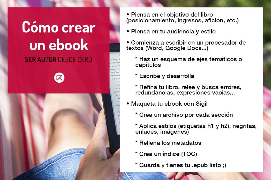 como crear y escribir un ebook