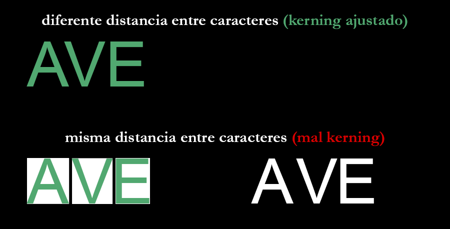 kerning demostracion simple
