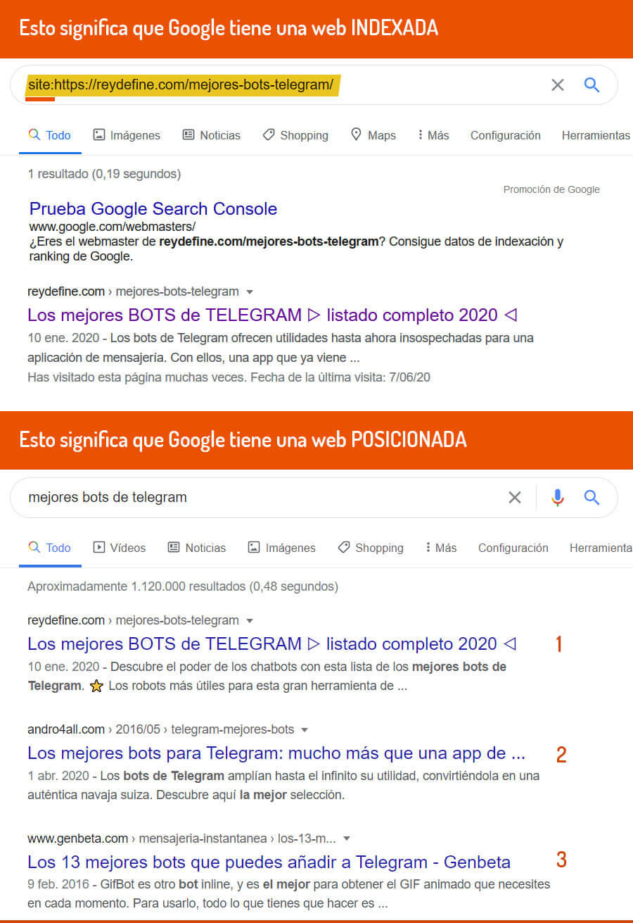 web indexada vs posicionada